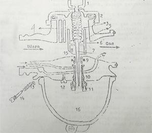 Gangguan yang sering terjadi pada karburator motor