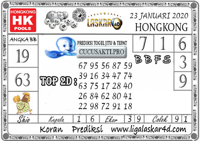 Prediksi Togel HONGKONG LASKAR4d 23 JANUARI 2020