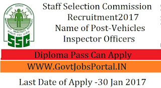 Staff Selection Commission Recruitment 2017 For Inspector Officer