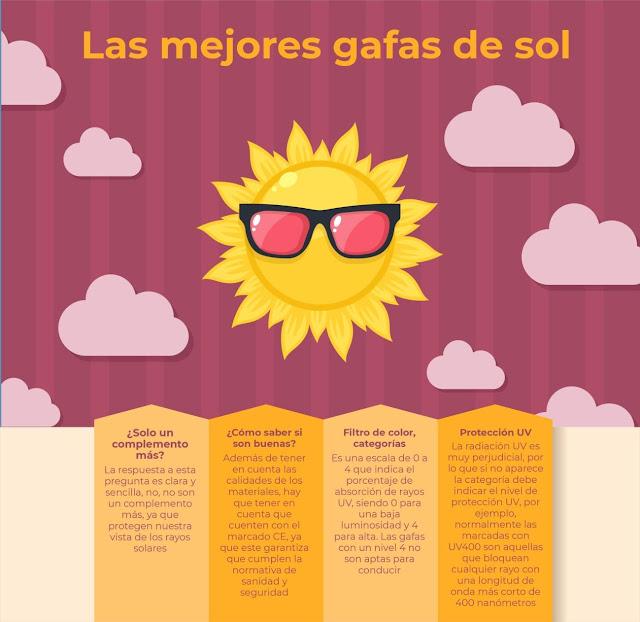Mejores gafas de sol
