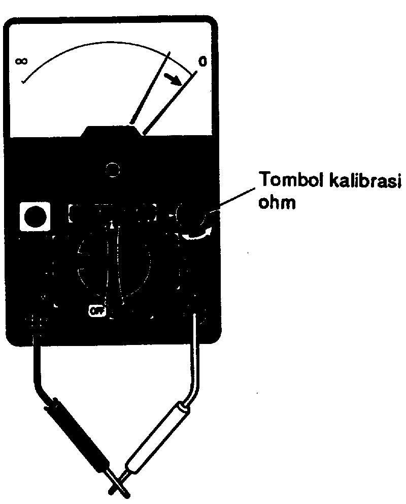 1. Kalibrasi