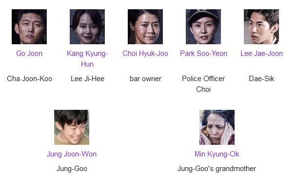 Save Me K-Drama Cast