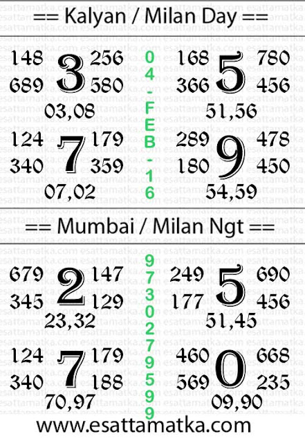 kalyan matka open today  kalyan matka chart  satta matka lucky number  kalyan matka tips tricks  number came today in kalyan matka  kalyan matka open close  kalyan matka result live  today's kalyan matka number