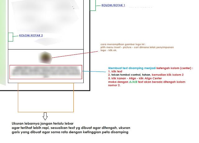 Gambar lengkap cara membuat layout peta pada arcmap