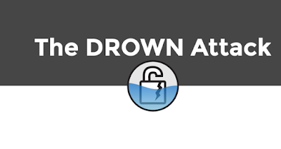 Drown Attack Exploit OpenSSL