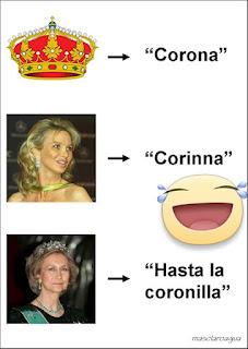 Corona, Corinna, coronilla
