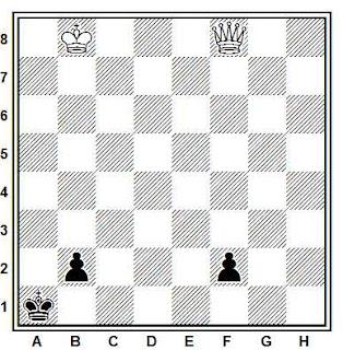 Final de dama contra dos peones en septima, gana el bando fuerte