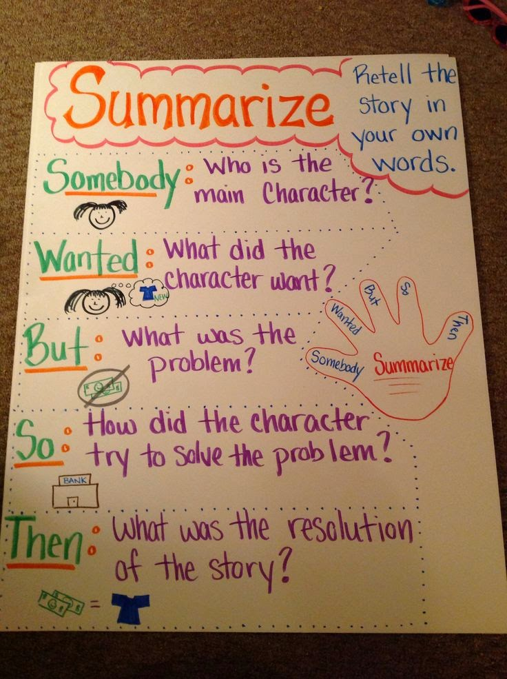 Readers Workshop Anchor Charts For Kindergarten