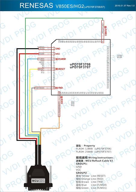 RENESAS V850ES/HG2