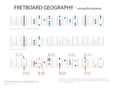 F Barre Chord Diagram Guitar Chord Diagrams Wiring Diagram