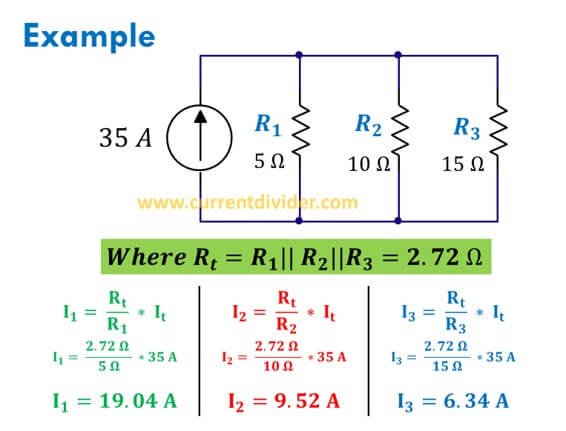 cdr-example-with-35-a-source