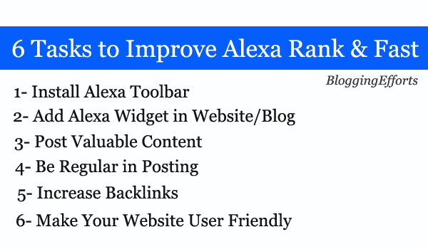 Six Important Things to Do to Improve Alexa Rank Free and Fast