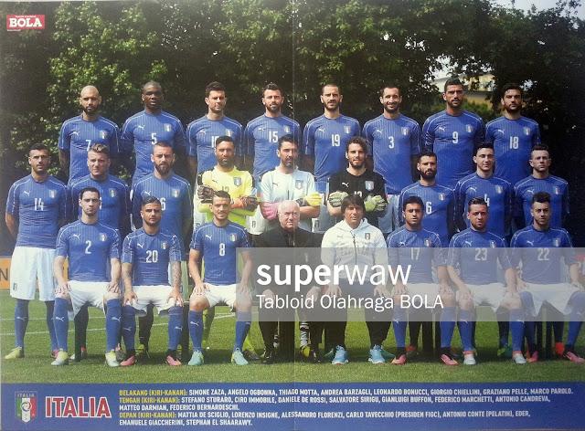 Full Team Italy Squad 2016