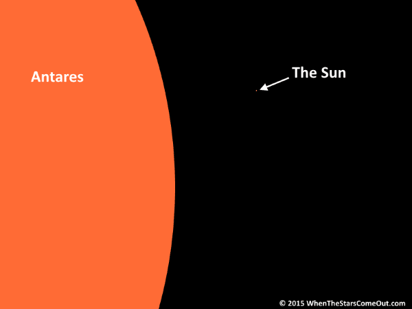 J.R. Egles's Blog - A Curious Celestial Configuration - By ... Antares Compared To The Sun