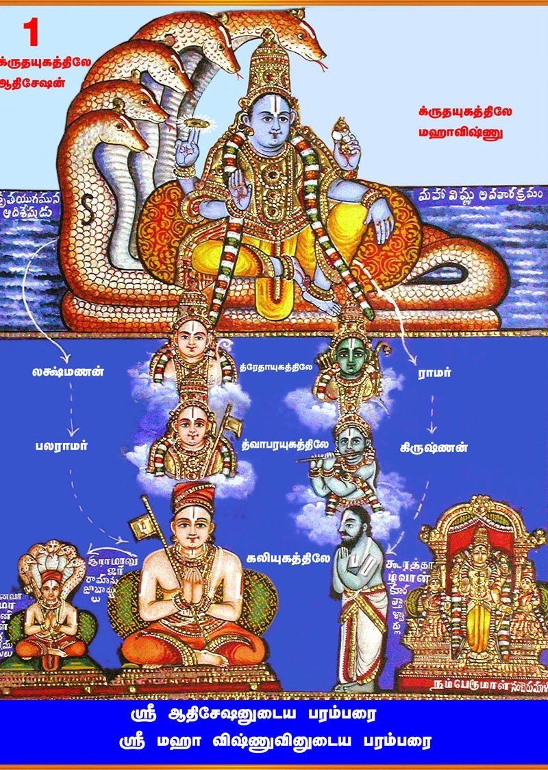 Hari Nama Sankeerthanam: 2013