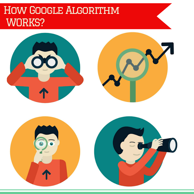 How Google's Algorithm Works