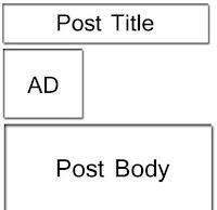 Adsense Below Post