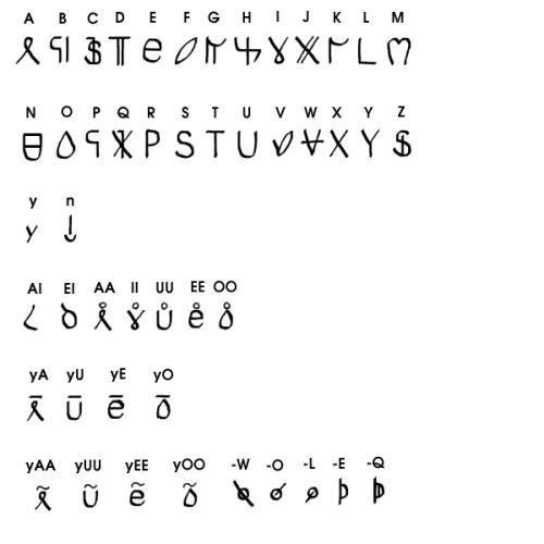 Spoodawgmusic: chinese alphabet letters