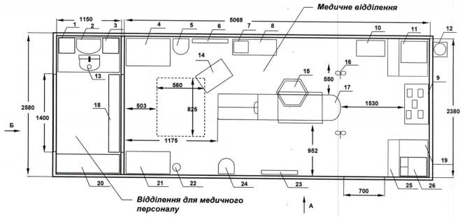 Варіант розміщення майна і обладнання КРХ та мінімальні розміри проходів та робочих площадок