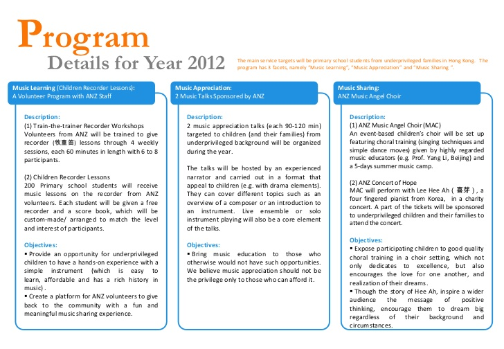 Simple Program Proposal Template - Free Templates Download