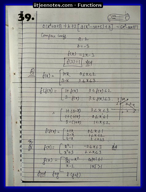 functions notes cbse1
