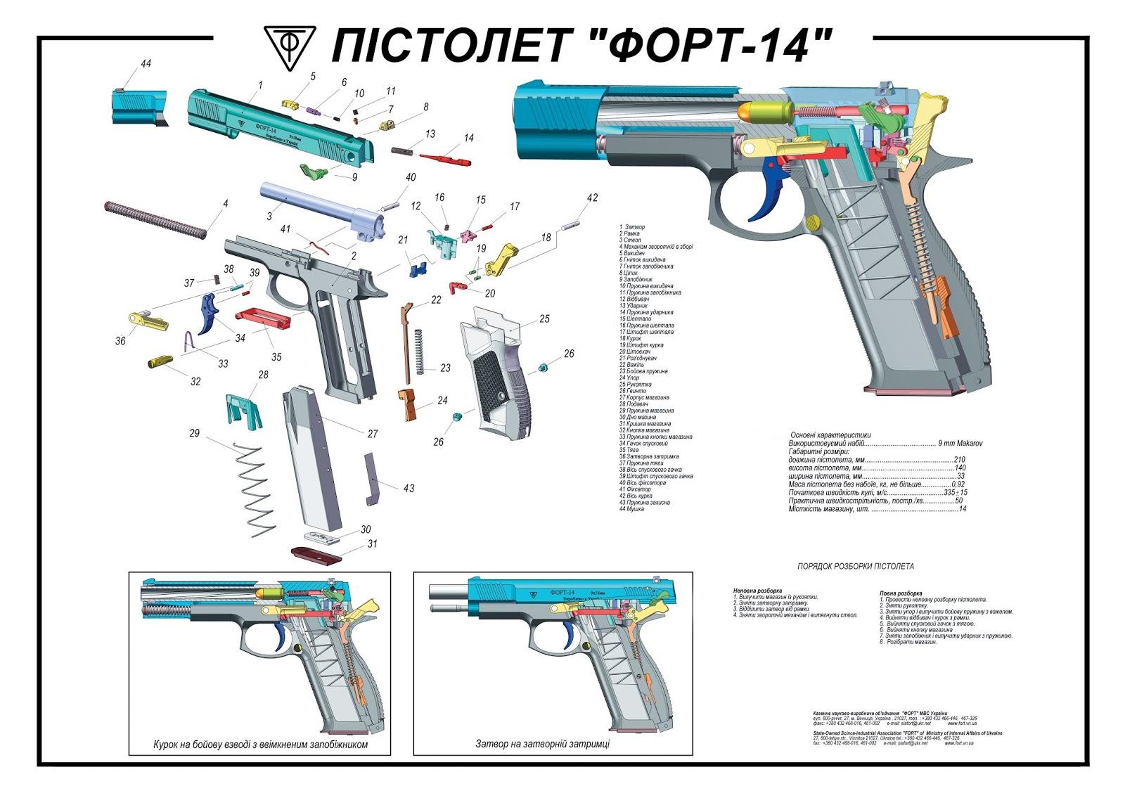 Форт-14ТП