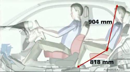 Fiat 500 Rear Seat Dimensions