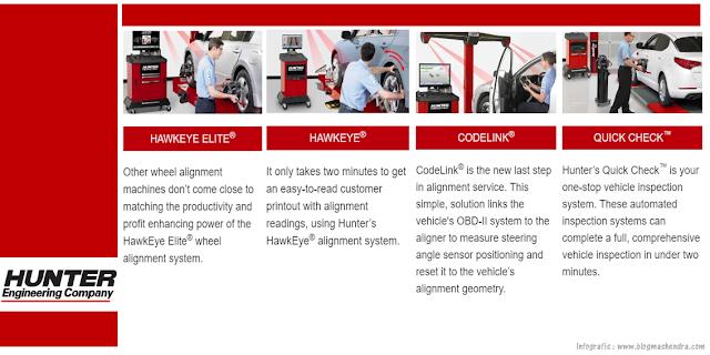 Hunter Engineering Company Under Himawan Putra - Blog Mas Hendra