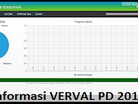 Cara Verval PD Dapodik 4.0.0