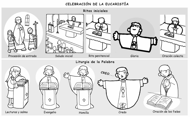 Dibujos Para Colorear De Religion Catolica Infantil