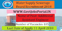 Gujarat Water Supply Sewerage Board Recruitment 2018– 105 Additional Assistant Engineer