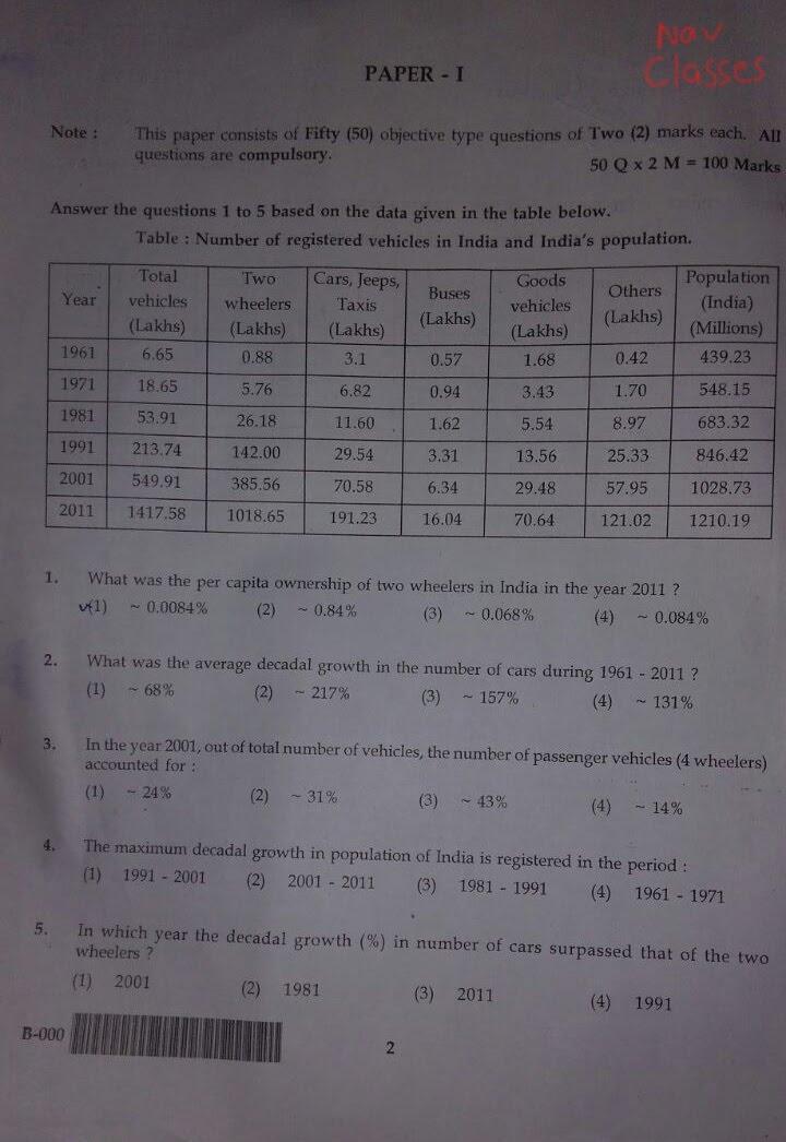 Ugc Net General Paper Study Material Pdf