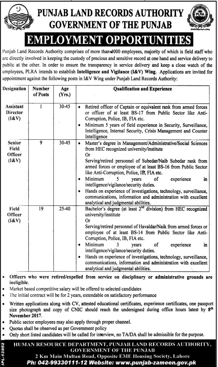 Jobs In  Punjab Land Record Authority Oct 2017