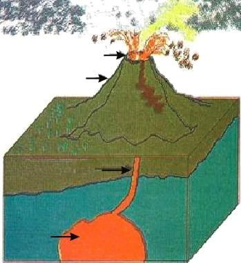 Dibujo del volcán a colores para niños