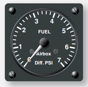 Fuel Pressure Gauges