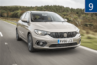 Fiat Tipo Easy 1.3 Multijet