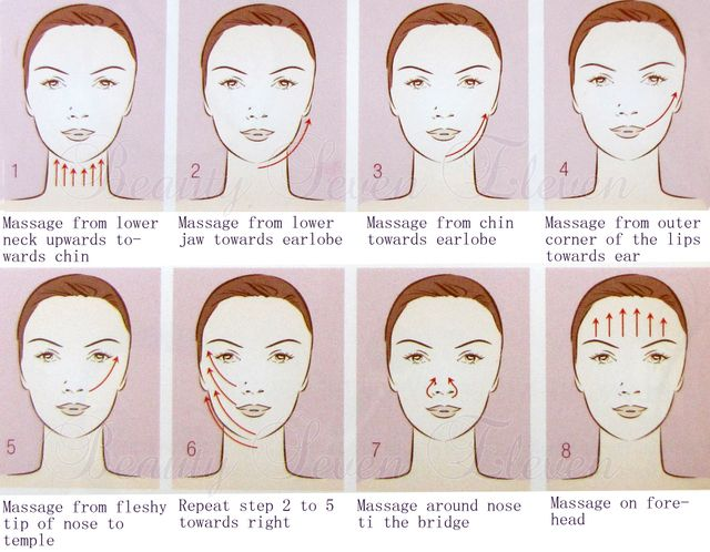 Absolutely spa facial massage steps with