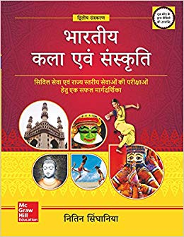 Bharatiya Kala Sanskriti Nitin Singhania