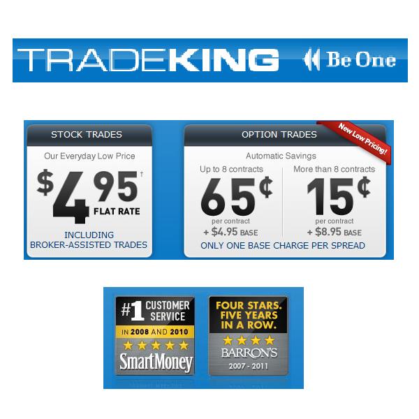 Tradeking forex commission