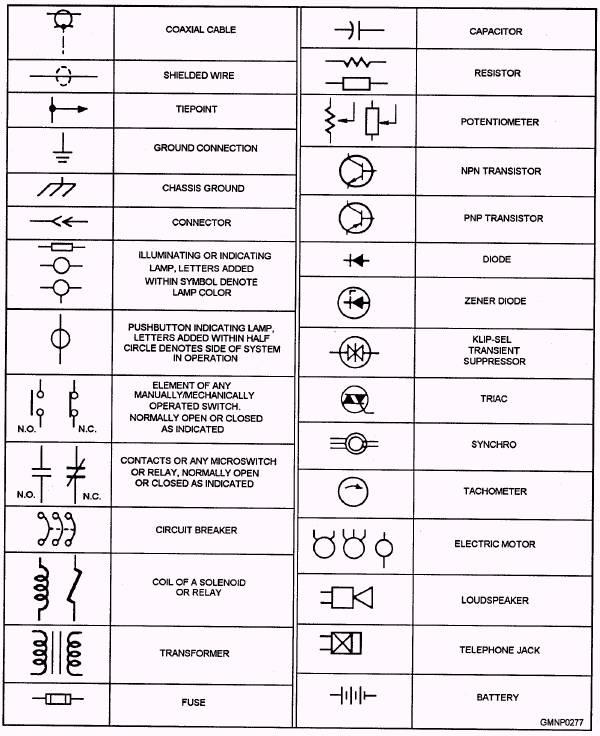 T\Gascoigne: Electrical Symbols