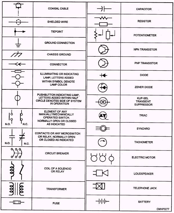 Automotive Wiring Diagram Symbol Meanings On Automotive Images