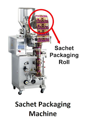 Sachet Filling & Packaging Machine