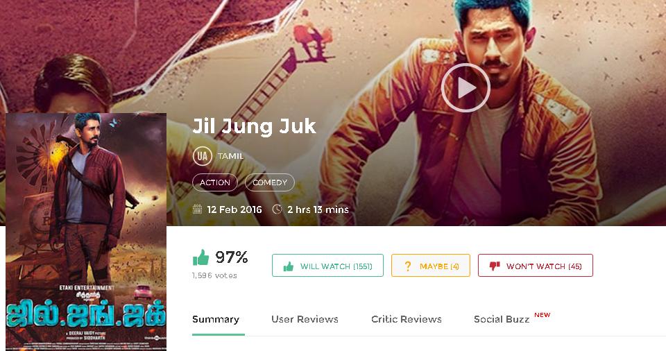 jung movie free  3gp converter