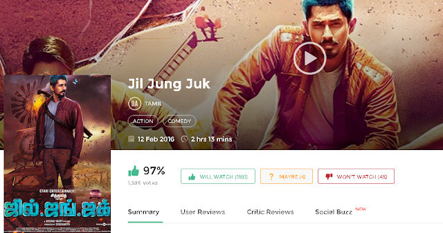 Jil Jung Juk 2016 Full Tamil Movie 700Mb 300mb Free