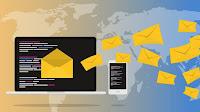Come fare backup delle email IMAP