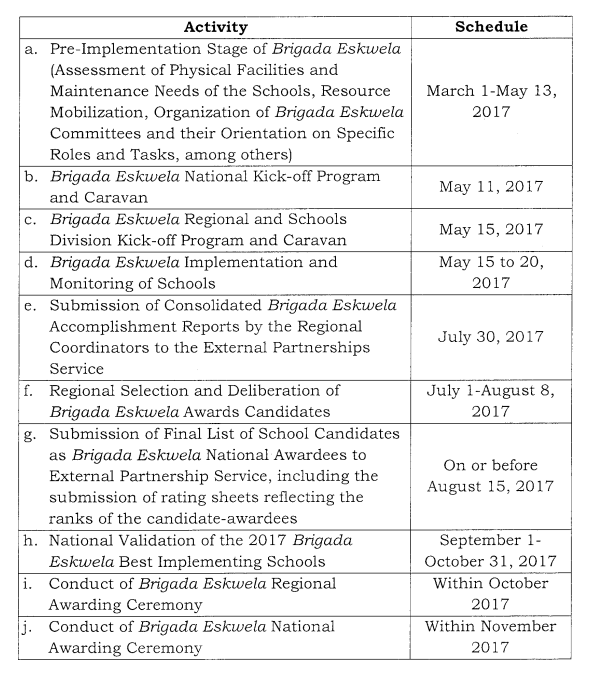 2017 brigada eskwela implementing guidelines deped tambayan ph schedules of activities for the 2017 brigada eskwela implementation are as follows yadclub Gallery
