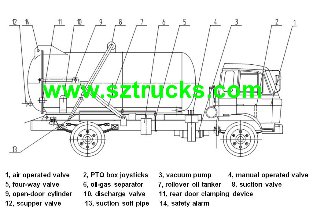 Semi Truck Trailer Wiring Harness. Diagram. Auto Wiring