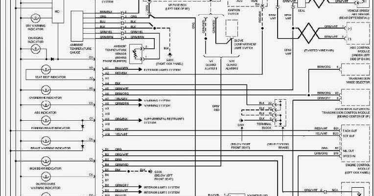 audi a3 instrument cluster wiring diagram