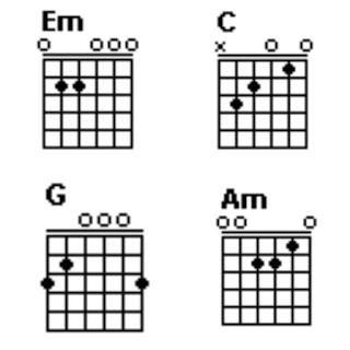 Chord Em, C, G dan Am
