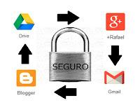 como proporcionar seguridad a gmail